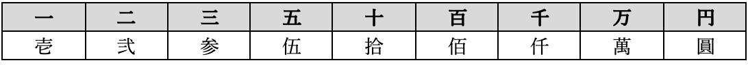 【旧字対照表】